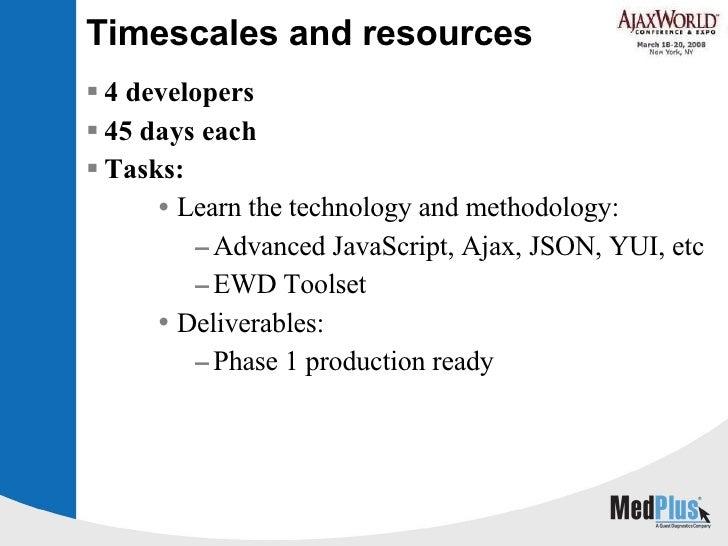 Timescales and resources <ul><li>4 developers </li></ul><ul><li>45 days each </li></ul><ul><li>Tasks: </li></ul><ul><ul><u...