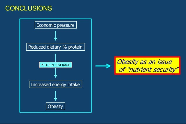 Obesity the protein leverage hypothesis co-evolutionary hypothesis