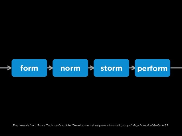 "form norm storm perform Framework from Bruce Tuckman's article ""Developmental sequence in small groups."" Psychological Bul..."