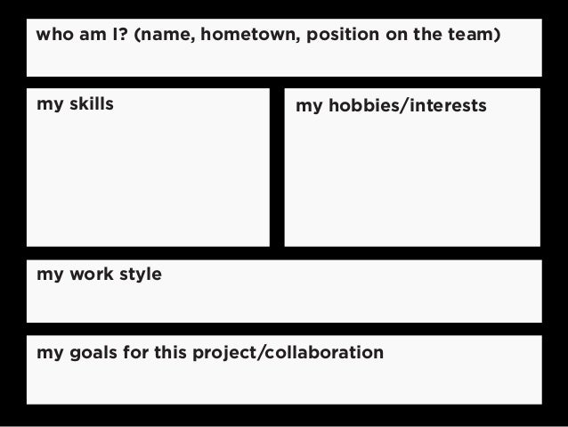 who am I? (name, hometown, position on the team) my work style my skills my hobbies/interests my goals for this project/co...