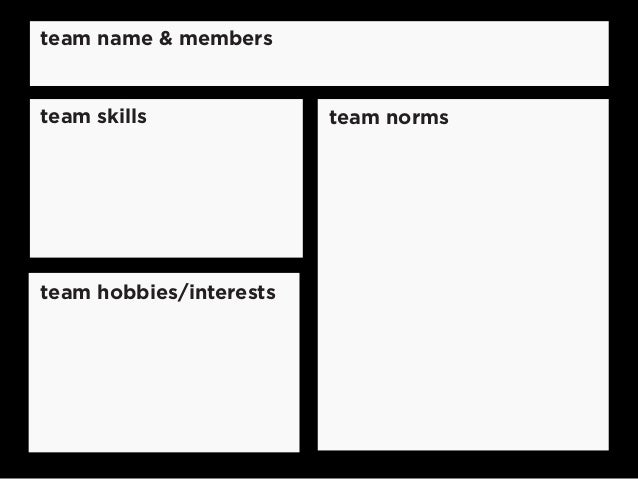 team name & members team skills team hobbies/interests David, Fred, Amy, Jen, Alice user research** info arch wireframing ...