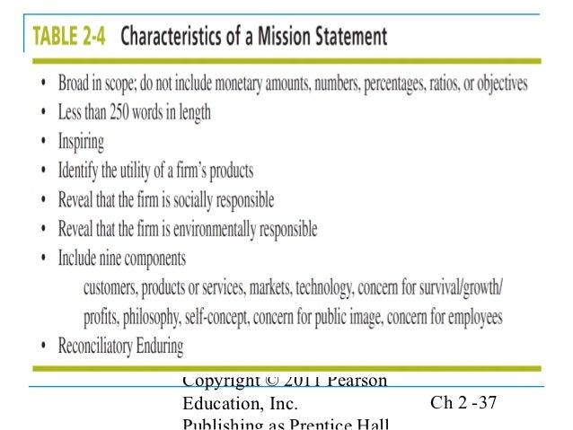david sm14 ppt 01 chap01 1chap01introduction - free download as powerpoint presentation (ppt), pdf file (pdf), text file (txt) or view presentation slides online introduction to strategic management.