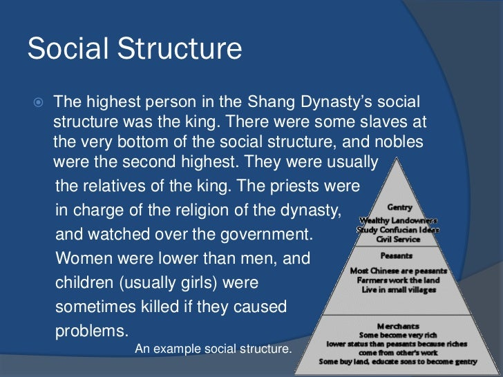 Shang Dynasty Government System