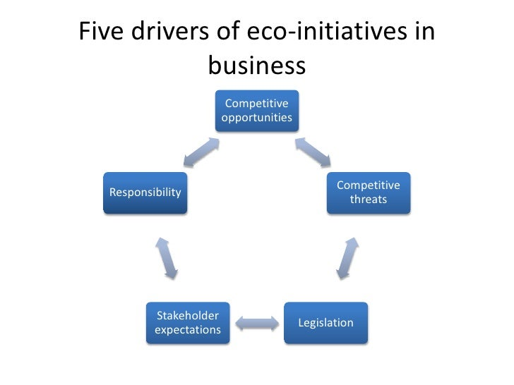 Creating New Value From Green Values Slide 2