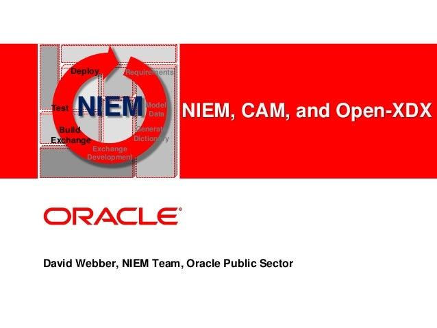 Deploy       Requirements       NIEM             Model Test<Insert Picture Here>                         Data       NIEM, ...