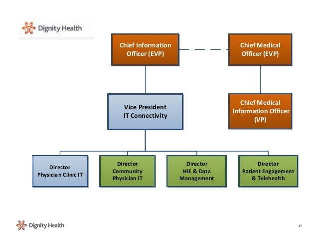 dignity health case study