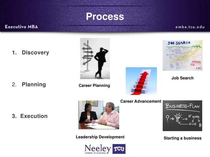 Personal Selling And Career Coaching A New Approach To