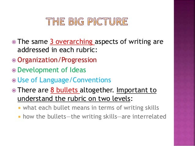 staar writing rubric In education terminology, rubric means a scoring guide used to evaluate the  quality of  rubrics, when used with formative assessment purposes, have  shown to  analytic rubrics have been used by teachers to score student writing  when the.