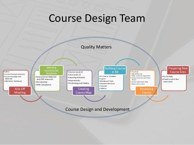 Instructional Design Training Courses Online User Manual