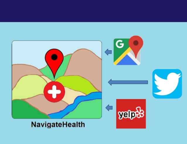 NavigateHealth—a 'Yelp'–like app to support community health