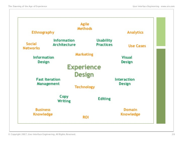 The Dawning of the Age of Experience                                                                User Interface Enginee...