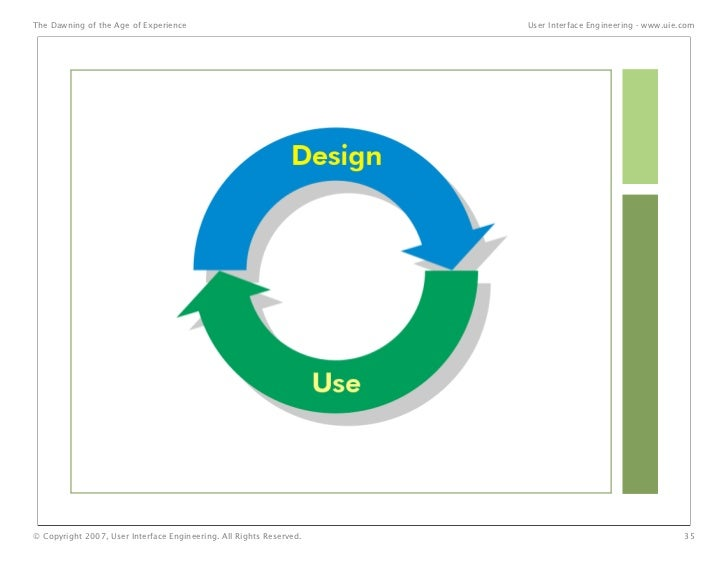 The Dawning of the Age of Experience                                 User Interface Engineering - www.uie.com     © Copyri...