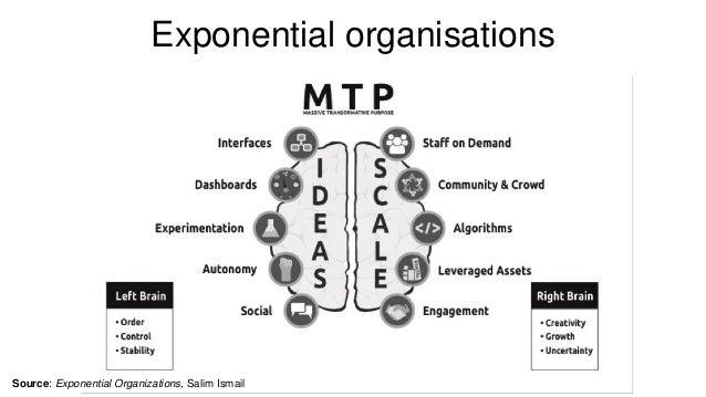 Keynote Slides Platform Strategy Creating Exponential