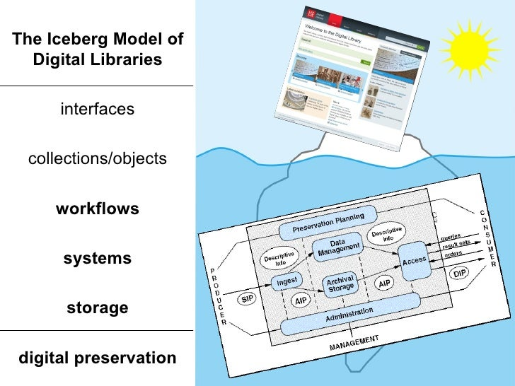 provenance aware storage system thesis In this paper we argue that system-level provenance can help expose these dependencies,  the provenance aware storage systems project  in this thesis,.