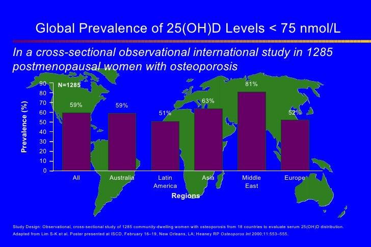 A longitudinal study of urea cycle disorders