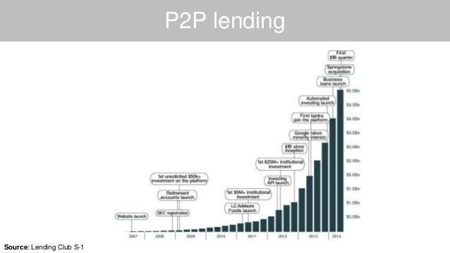 P2P lending  Source: Lending Club S-1