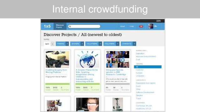 Internal crowdfunding
