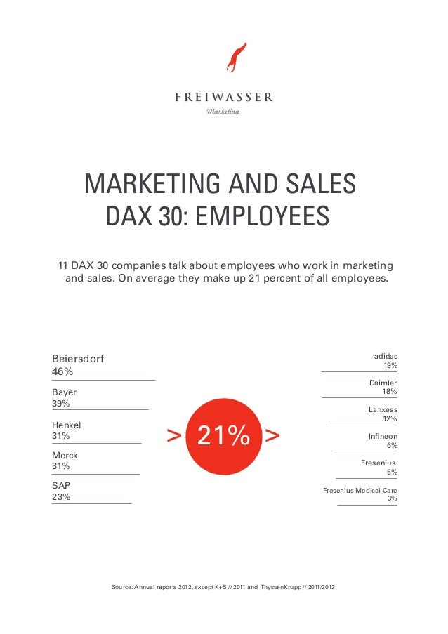MARKETING AND SALES DAX 30: EMPLOYEES 11 DAX 30 companies talk about employees who work in marketing and sales. On average...