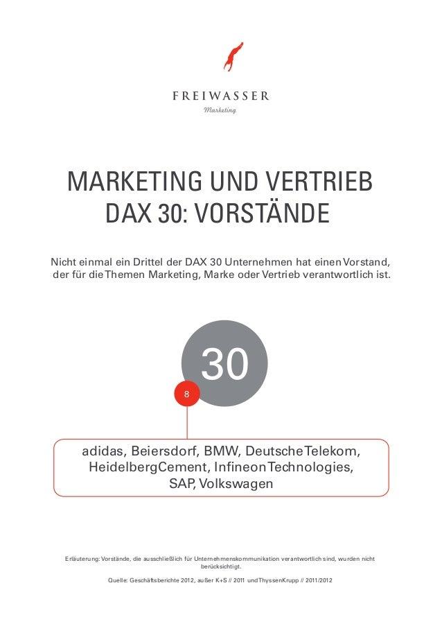 MARKETING UND VERTRIEB DAX 30: VORSTÄNDE Nicht einmal ein Drittel der DAX 30 Unternehmen hat einen Vorstand, der für die T...