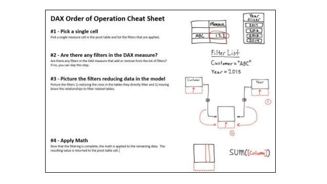 Power Query Cheat Sheet