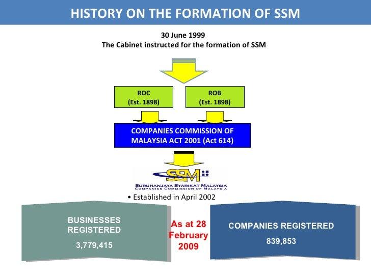 Companies Commission Of Malaysia Ssm Presentation Crf 2009