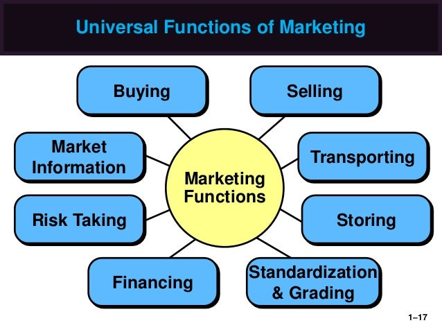 factors in international marketing that encourage standadization Vienna international centre  such a combination requires effective interactive and responsive relationships between marketing,  encourage human resource.