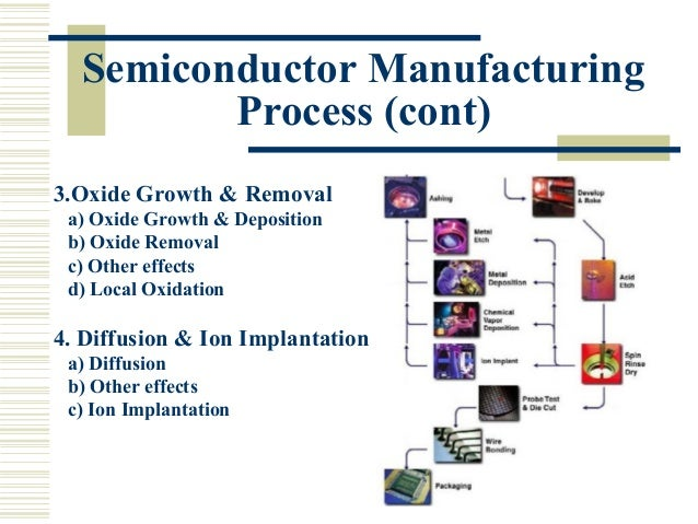 silicon the king in the semiconductor industry Initializing stage: 320x240 file: 11348474/preview/stock-footage-silicon-wafer-cleaning-machine-in-a- semiconductor-manufacturing-facilitymp4 autoplay: true preload: none isvideo: true smoothing: false timerrate: 250 displaystate: false externalinterface available: true.