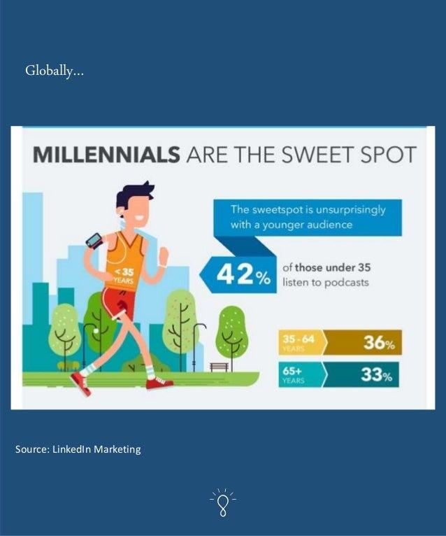Globally… Source: LinkedIn Marketing