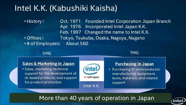 A history of intel corporation