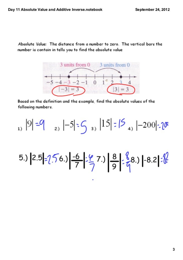 Day 11 Absolute Value And Additive Inverse