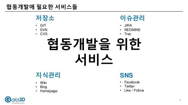 저장소 이슈관리 지식관리 SNS 협동개발에 필요한 서비스들 • GIT • SVN • CVS • JIRA • REDMINE • Trac • Wiki • Blog • Homepage • Facebook • Twitter •...