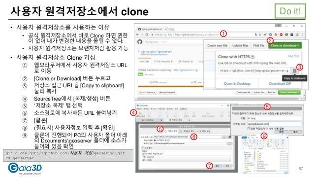 사용자 원격저장소에서 clone • 사용자 원격저장소를 사용하는 이유 • 공식 원격저장소에서 바로 Clone 하면 권한 이 없어 내가 변경한 내용을 올릴 수 없다. • 사용자 원격저장소는 브랜치처럼 활용 가능 • 사용자...