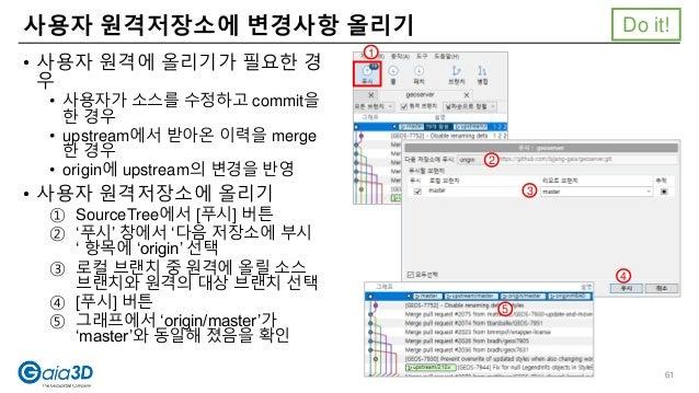 사용자 원격저장소에 변경사항 올리기 • 사용자 원격에 올리기가 필요한 경 우 • 사용자가 소스를 수정하고 commit을 한 경우 • upstream에서 받아온 이력을 merge 한 경우 • origin에 upstream...