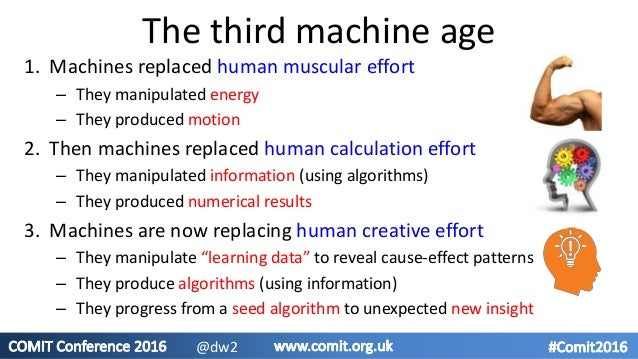 The third machine age 1. Machines replaced human muscular effort – They manipulated energy – They produced motion 2. Then ...
