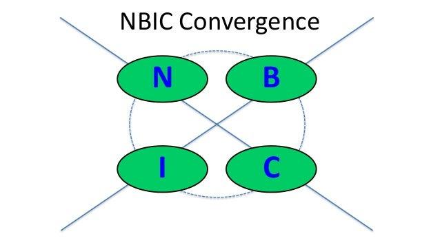 BN CI NBIC Convergence