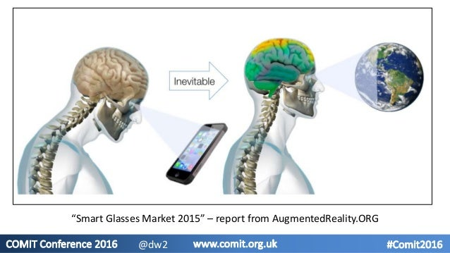 """""""Smart Glasses Market 2015"""" – report from AugmentedReality.ORG @dw2"""