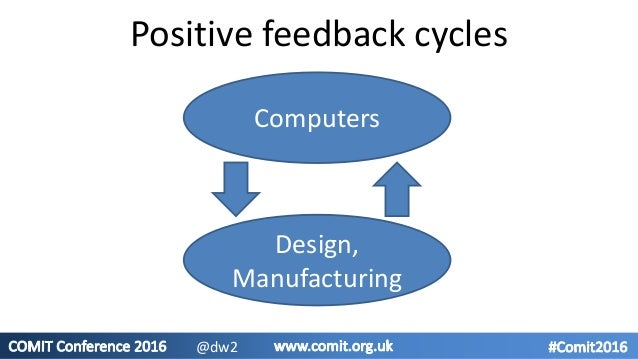 Design, Manufacturing Computers Positive feedback cycles @dw2