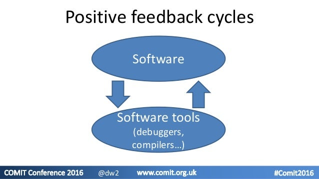 Software tools (debuggers, compilers…) Software Positive feedback cycles @dw2