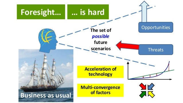 Opportunities Threats The set of possible future scenarios Foresight… … is hard Acceleration of technology Multi-convergen...