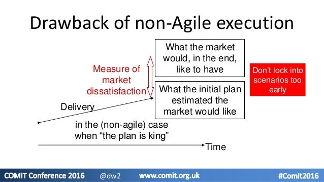 Drawback of non-Agile execution What the market would, in the end, like to have What the initial plan estimated the market...