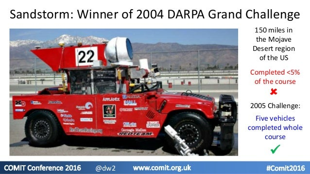 Completed <5% of the course Sandstorm: Winner of 2004 DARPA Grand Challenge 150 miles in the Mojave Desert region of the U...