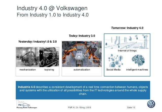 Seite 13PMF/A | Dr. König | 2016 Social Media Industrie 4.0 describes a consistant development of a real time connection b...