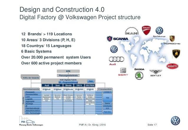 Seite 17PMF/A | Dr. König | 2016 Design and Construction 4.0 Digital Factory @ Volkswagen Project structure 12 Brands/ > 1...