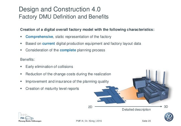 Seite 20PMF/A | Dr. König | 2016 Design and Construction 4.0 Factory DMU Definition and Benefits Creation of a digital ove...