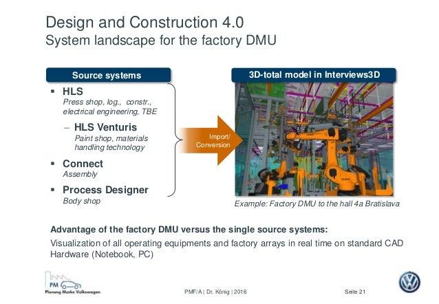 Seite 21PMF/A | Dr. König | 2016 Design and Construction 4.0 System landscape for the factory DMU 3D-total model in Interv...