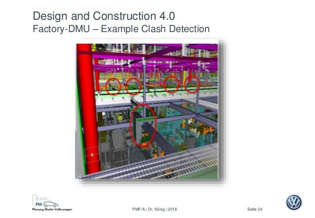 Seite 24PMF/A | Dr. König | 2016 Design and Construction 4.0 Factory-DMU – Example Clash Detection