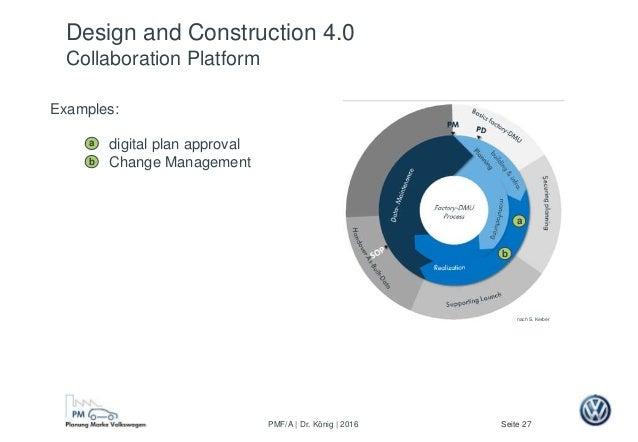 Seite 27PMF/A | Dr. König | 2016 Design and Construction 4.0 Collaboration Platform Examples: digital plan approval Change...