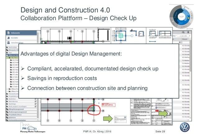 Seite 28PMF/A | Dr. König | 2016 nach S. Kerber Design and Construction 4.0 Collaboration Plattform – Design Check Up Adva...