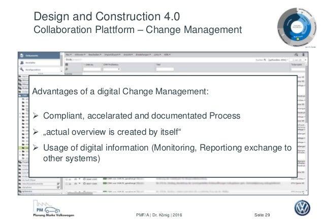 Seite 29PMF/A | Dr. König | 2016 nach S. Kerber Design and Construction 4.0 Collaboration Plattform – Change Management Ad...