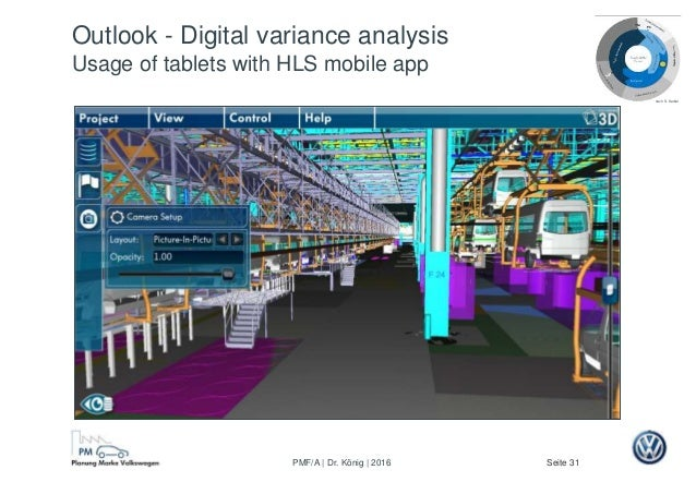Seite 31PMF/A | Dr. König | 2016 Outlook - Digital variance analysis Usage of tablets with HLS mobile app nach S. Kerber